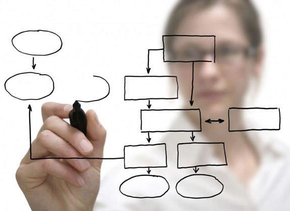 consultoria gestão projetos contabilidade agrícola